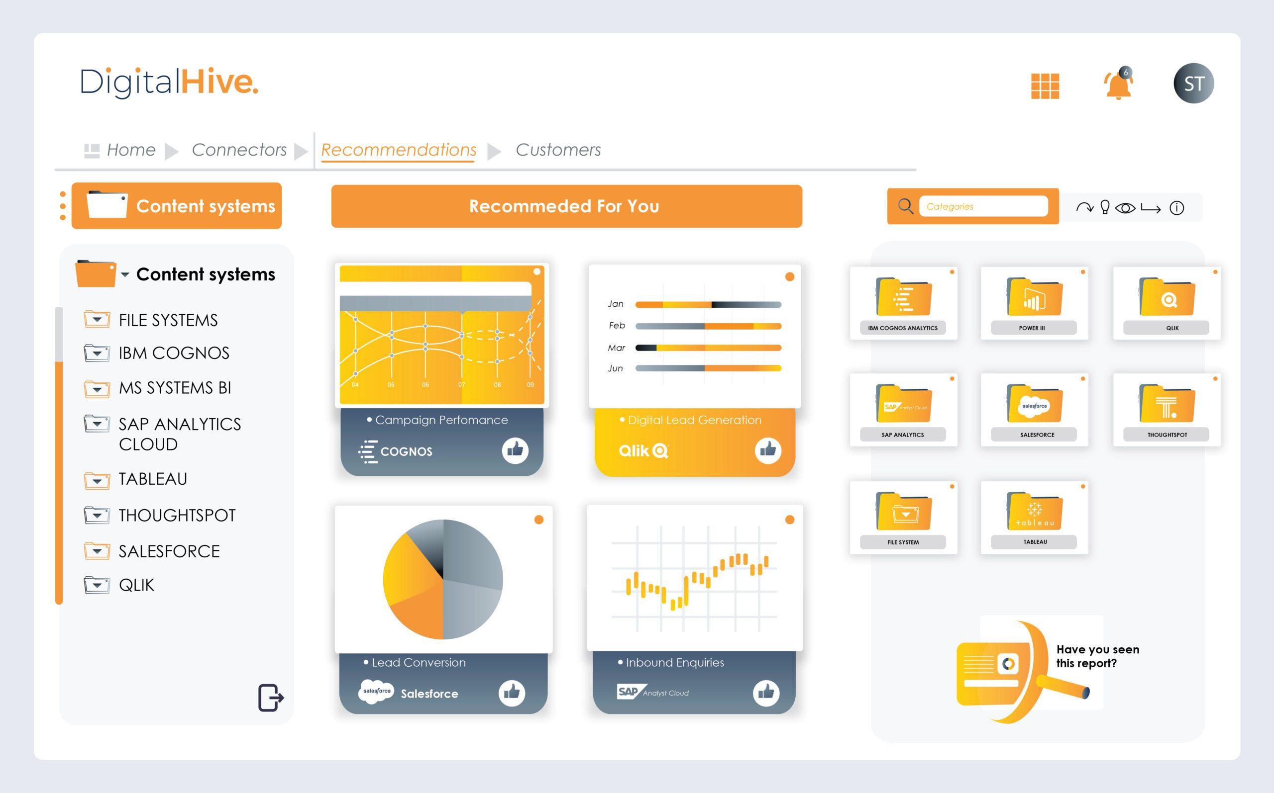 Digital Hive Analytics Catalog